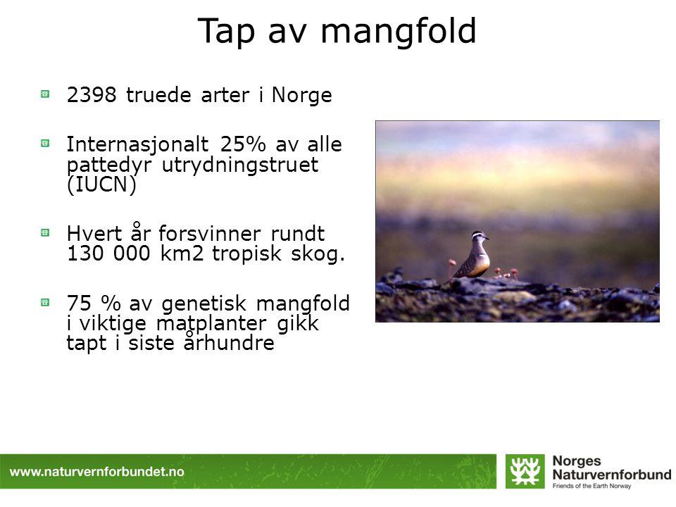 Tap av mangfold 2398 truede arter i Norge Internasjonalt 25% av alle pattedyr utrydningstruet (IUCN) Hvert år forsvinner rundt 130 000 km2 tropisk skog.