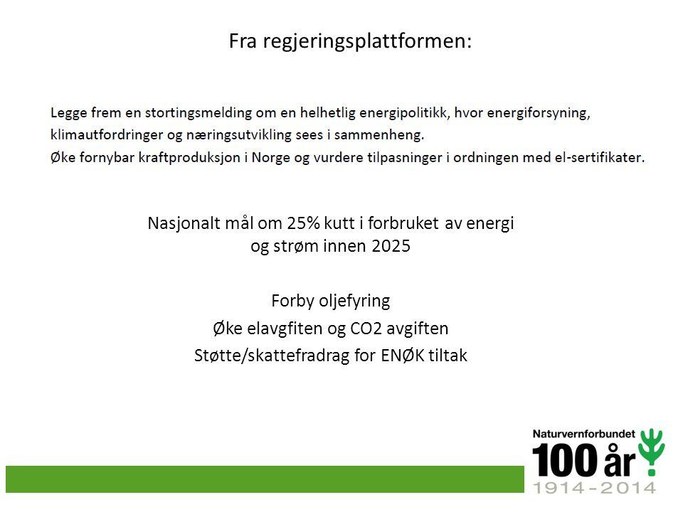Nasjonalt mål om 25% kutt i forbruket av energi og strøm innen 2025 Forby oljefyring Øke elavgfiten og CO2 avgiften Støtte/skattefradrag for ENØK tilt