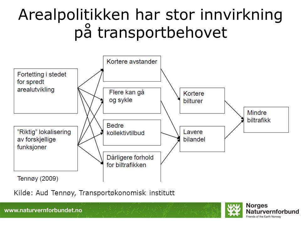 Vegutbygging gir mer trafikk Det blir mulig å bosette seg lenger unna arbeidsplass, butikker etc.