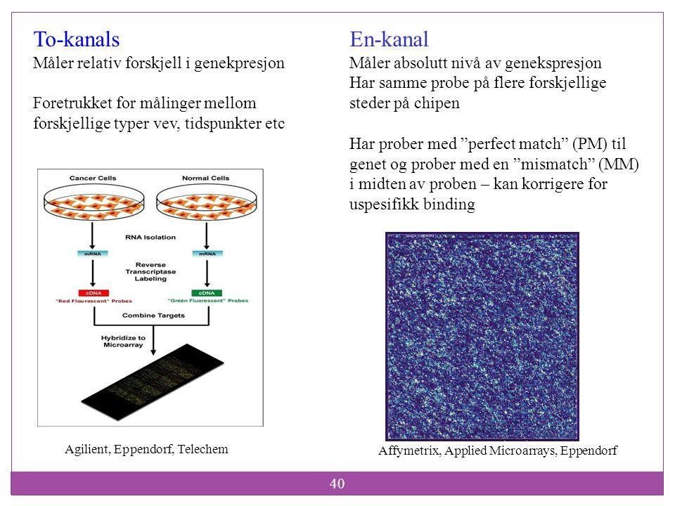 40 Affymetrix, Applied Microarrays, Eppendorf En-kanal Måler absolutt nivå av genekspresjon Har samme probe på flere forskjellige steder på chipen Har