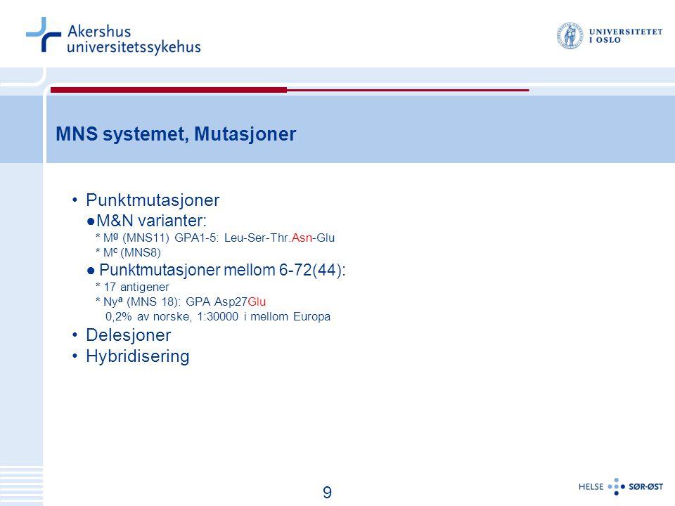10 MNS systemet, Mutasjoner Punktmutasjoner ●M&N varianter: * M g (MNS11) GPA1-5: Leu-Ser-Thr.Asn-Glu * M c (MNS8) ● Punktmutasjoner mellom 6-72(44): * 17 antigener * Ny a (MNS 18): GPA Asp27Glu 0,2% av norske, 1:30000 i mellom Europa Delesjoner Hybridisering 9