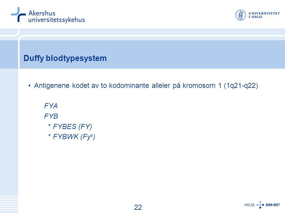 23 Duffy blodtypesystem Antigenene kodet av to kodominante alleler på kromosom 1 (1q21-q22) FYA FYB * FYBES (FY) * FYBWK (Fy x ) 22