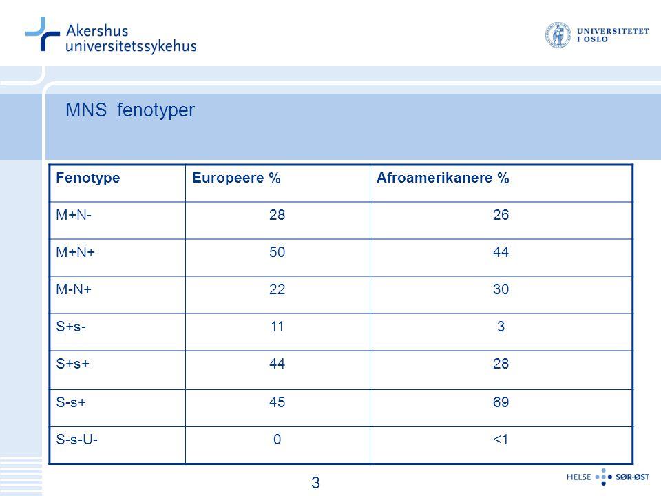 4 MNS fenotyper FenotypeEuropeere %Afroamerikanere % M+N-2826 M+N+5044 M-N+2230 S+s-113 S+s+4428 S-s+4569 S-s-U-0<1 3