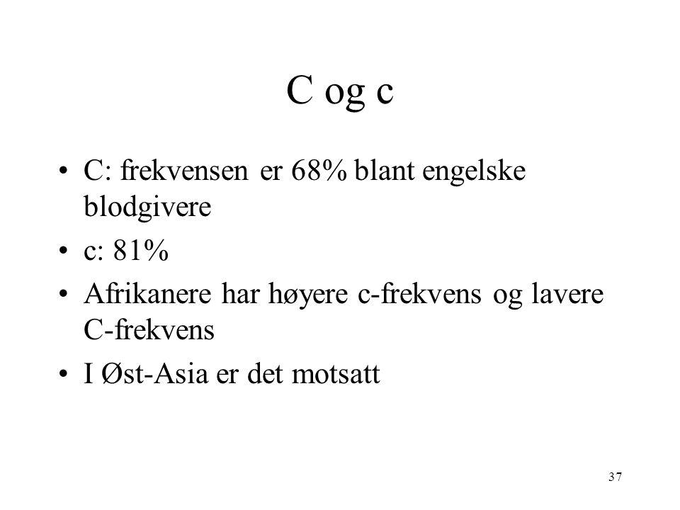 37 C og c C: frekvensen er 68% blant engelske blodgivere c: 81% Afrikanere har høyere c-frekvens og lavere C-frekvens I Øst-Asia er det motsatt