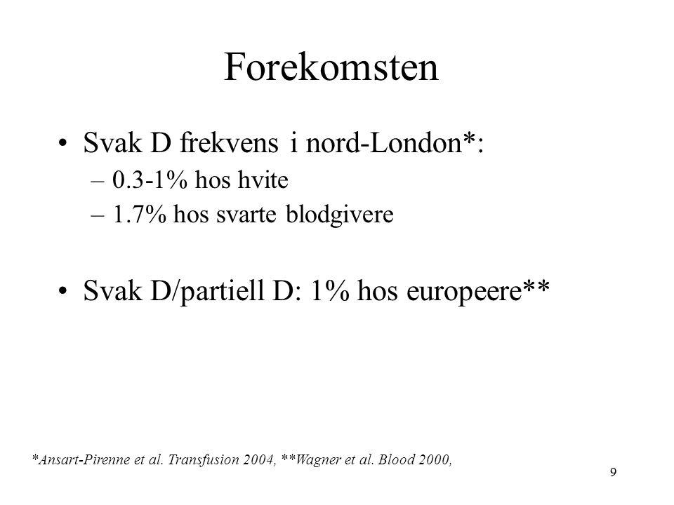 99 Forekomsten Svak D frekvens i nord-London*: –0.3-1% hos hvite –1.7% hos svarte blodgivere Svak D/partiell D: 1% hos europeere** *Ansart-Pirenne et