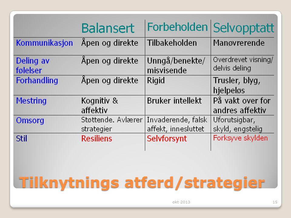 Tilknytnings atferd/strategier okt 201315