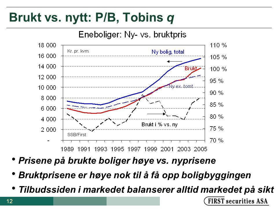 12 Brukt vs. nytt: P/B, Tobins q  Prisene på brukte boliger høye vs. nyprisene  Bruktprisene er høye nok til å få opp boligbyggingen  Tilbudssiden