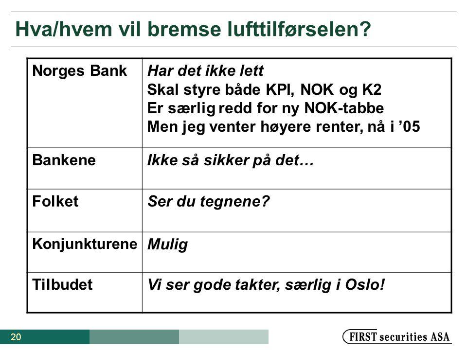 20 Hva/hvem vil bremse lufttilførselen? Norges BankHar det ikke lett Skal styre både KPI, NOK og K2 Er særlig redd for ny NOK-tabbe Men jeg venter høy