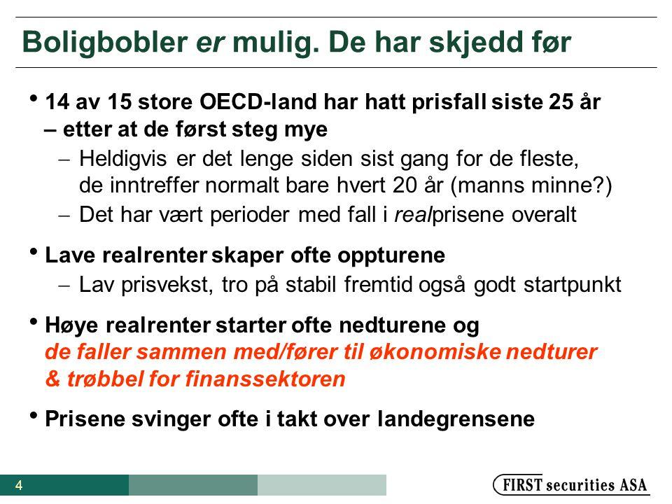 4 Boligbobler er mulig. De har skjedd før  14 av 15 store OECD-land har hatt prisfall siste 25 år – etter at de først steg mye  Heldigvis er det len
