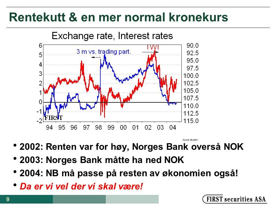 9 Rentekutt & en mer normal kronekurs  2002: Renten var for høy, Norges Bank overså NOK  2003: Norges Bank måtte ha ned NOK  2004: NB må passe på r
