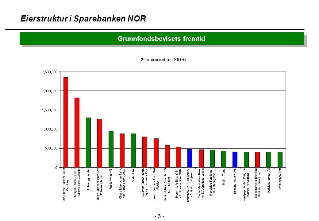 - 3 - Grunnfondsbevisets fremtid Eierstruktur i Sparebanken NOR