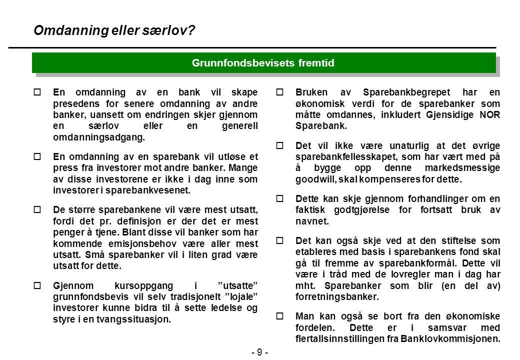 - 9 - Grunnfondsbevisets fremtid Omdanning eller særlov.