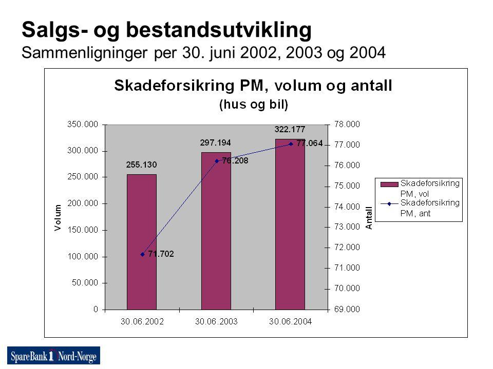 Salgs- og bestandsutvikling Sammenligninger per 30. juni 2002, 2003 og 2004