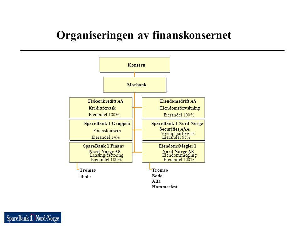 Organiseringen av finanskonsernet Fiskerikreditt AS Kredittforetak Eierandel 100% Eiendomsdrift AS Eiendomsforvaltning Eierandel 100% SpareBank 1 Grup