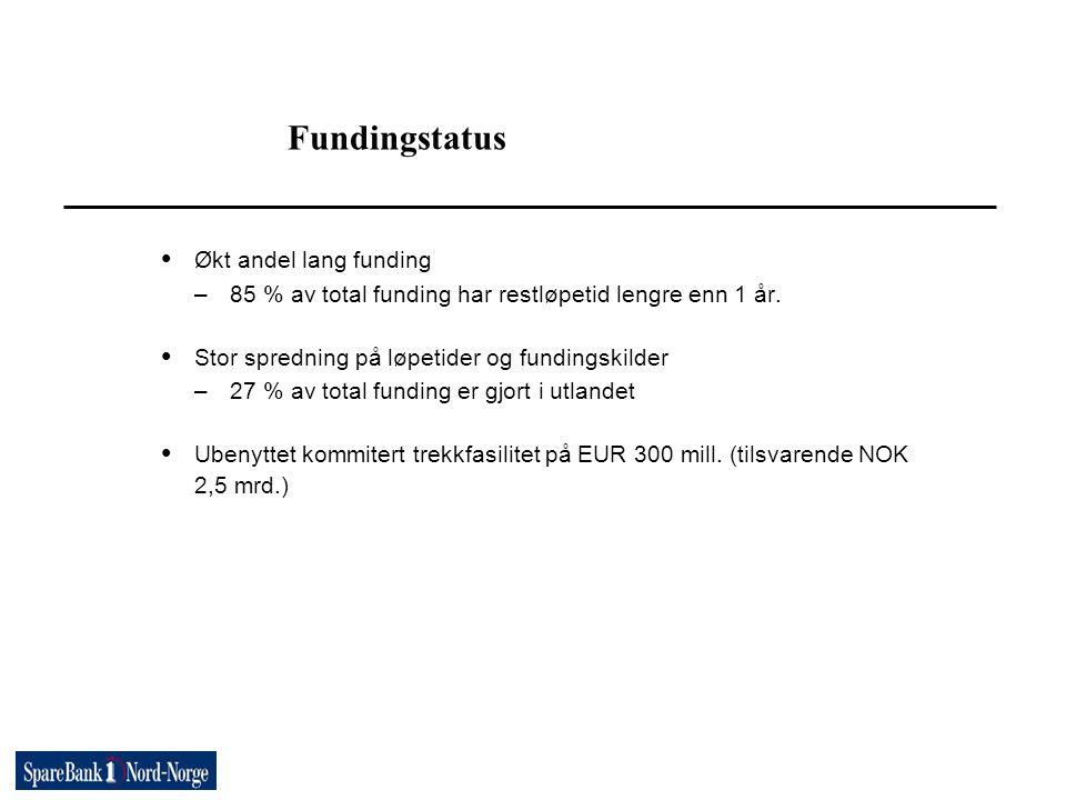 Fundingstatus  Økt andel lang funding –85 % av total funding har restløpetid lengre enn 1 år.  Stor spredning på løpetider og fundingskilder –27 % a