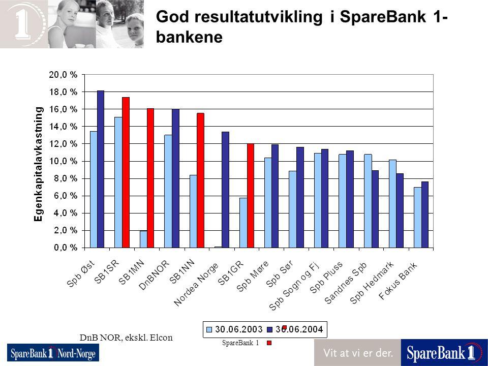 God resultatutvikling i SpareBank 1- bankene DnB NOR, ekskl. Elcon SpareBank 1