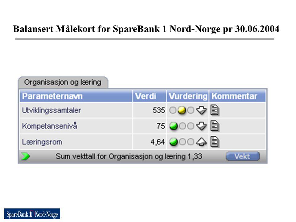 Balansert Målekort for SpareBank 1 Nord-Norge pr 30.06.2004