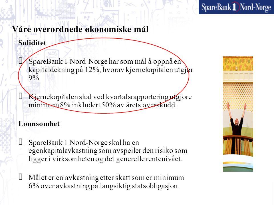 Soliditet  SpareBank 1 Nord-Norge har som mål å oppnå en kapitaldekning på 12%, hvorav kjernekapitalen utgjør 9%.  Kjernekapitalen skal ved kvartals