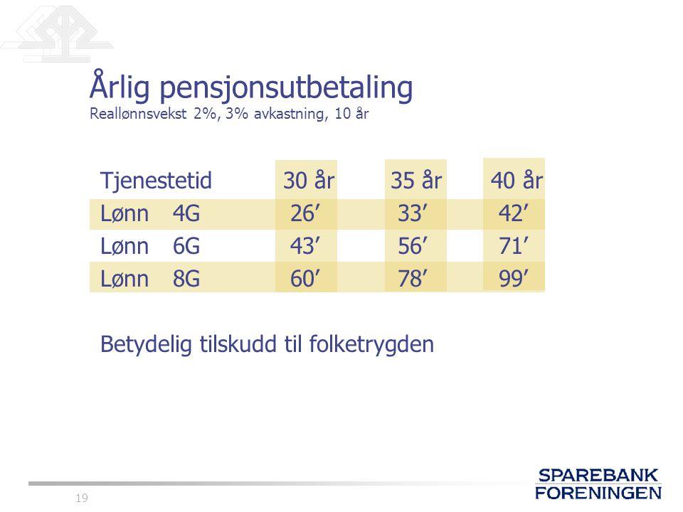 19 Tjenestetid30 år35 år40 år Lønn 4G26'33'42' Lønn6G43'56'71' Lønn8G60'78'99' Betydelig tilskudd til folketrygden Årlig pensjonsutbetaling Reallønnsv