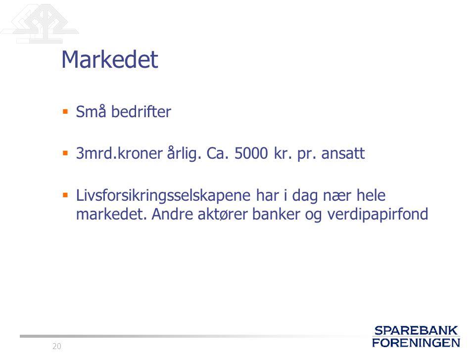 20 Markedet  Små bedrifter  3mrd.kroner årlig. Ca. 5000 kr. pr. ansatt  Livsforsikringsselskapene har i dag nær hele markedet. Andre aktører banker