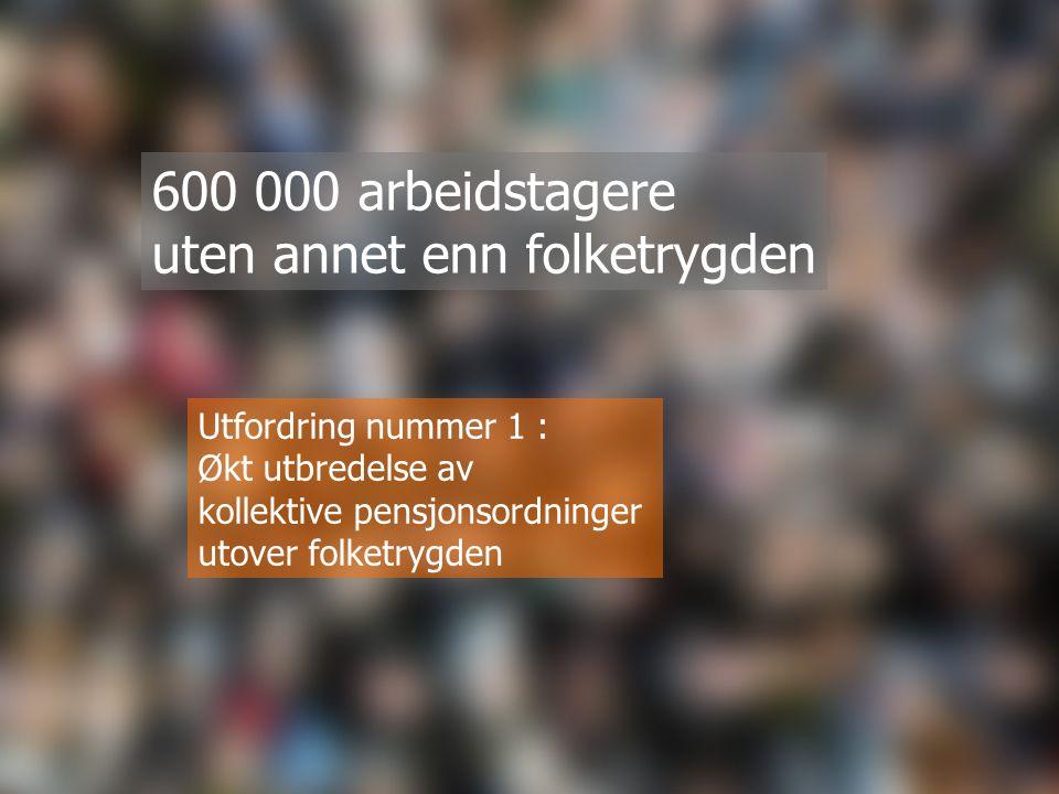 Utfordring nummer 1 : Økt utbredelse av kollektive pensjonsordninger utover folketrygden 600 000 arbeidstagere uten annet enn folketrygden