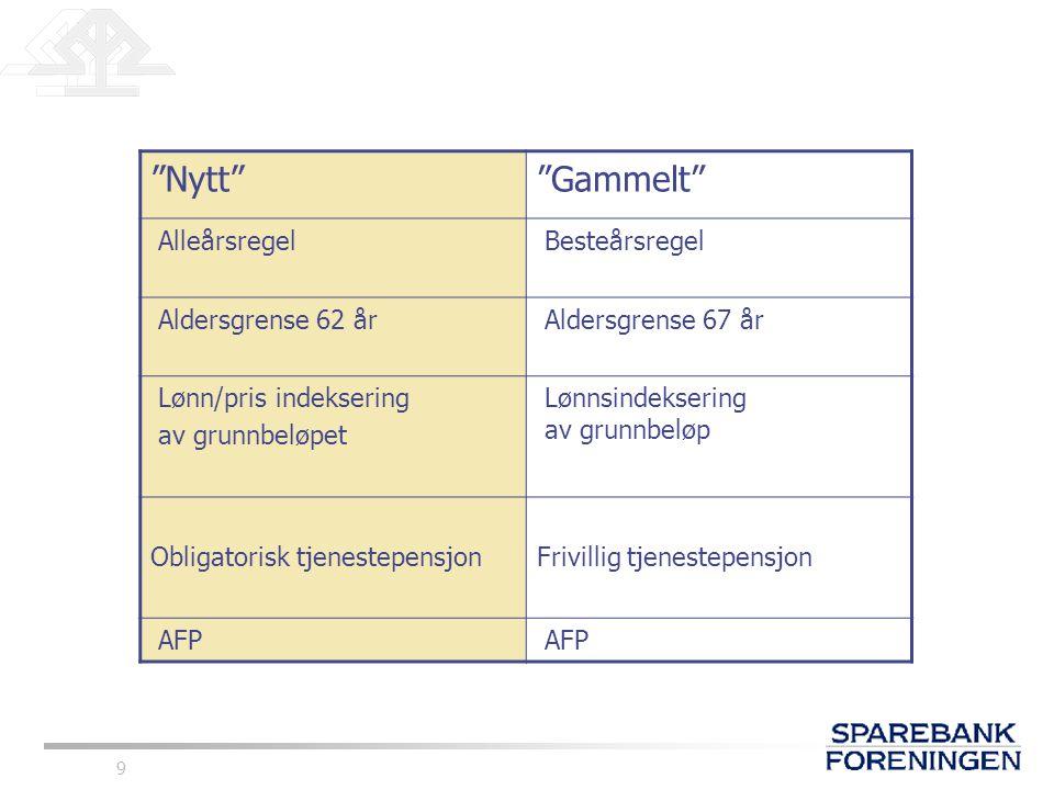 10 Økonomiske virkninger (Ny modell skal tilsvare kommisjonen og regjeringens forslag)  20 pst.