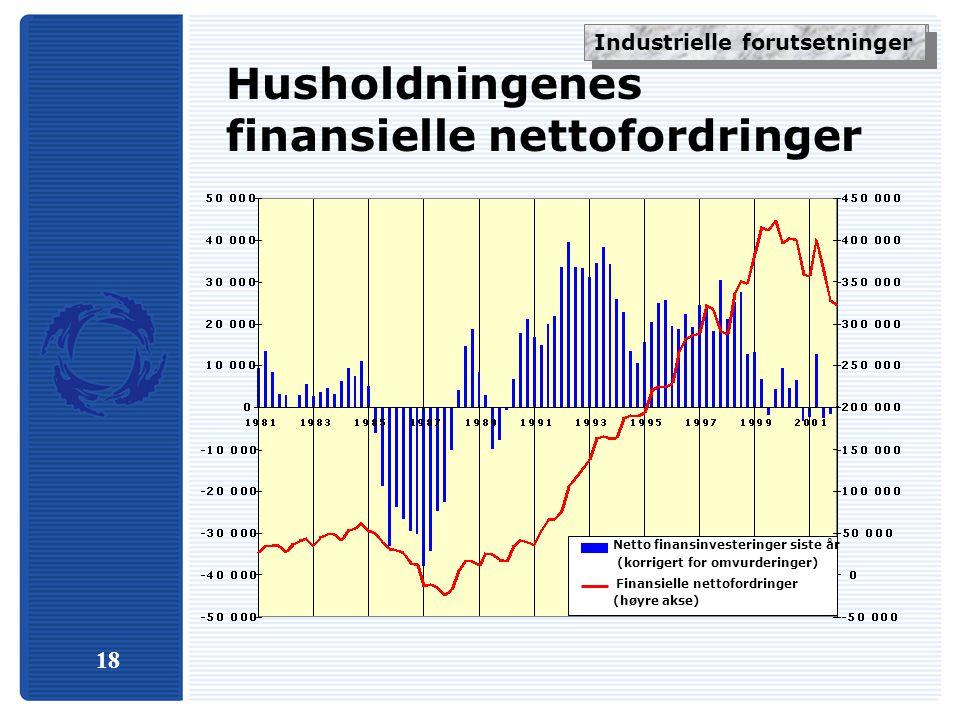 18 Husholdningenes finansielle nettofordringer Netto finansinvesteringer siste år (korrigert for omvurderinger) Finansielle nettofordringer (høyre akse) Industrielle forskjeller Industrielle forutsetninger