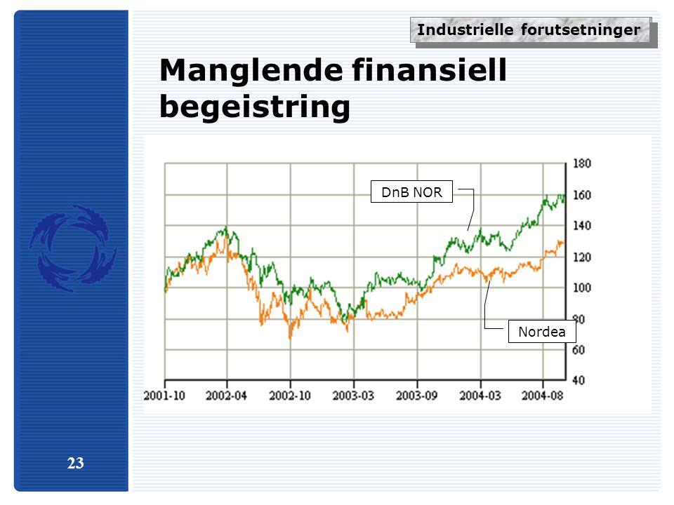 23 Manglende finansiell begeistring DnB NOR Nordea Industrielle forskjeller Industrielle forutsetninger