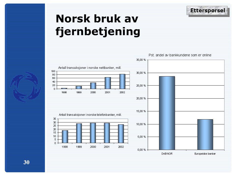 30 Norsk bruk av fjernbetjening Etterspørsel