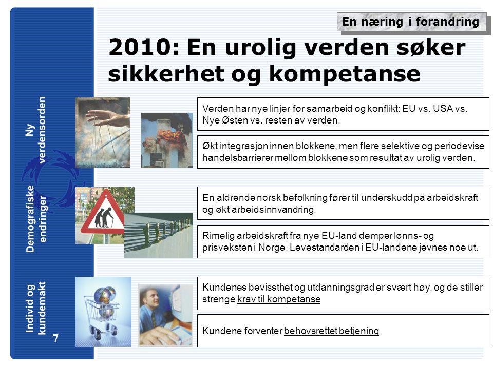 7 2010: En urolig verden søker sikkerhet og kompetanse Demografiske endringer Individ og kundemakt Ny verdensorden Verden har nye linjer for samarbeid og konflikt: EU vs.