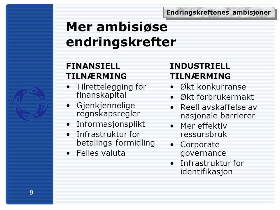 9 Mer ambisiøse endringskrefter FINANSIELL TILNÆRMING Tilrettelegging for finanskapital Gjenkjennelige regnskapsregler Informasjonsplikt Infrastruktur for betalings-formidling Felles valuta INDUSTRIELL TILNÆRMING Økt konkurranse Økt forbrukermakt Reell avskaffelse av nasjonale barrierer Mer effektiv ressursbruk Corporate governance Infrastruktur for identifikasjon Endringskreftenes ambisjoner