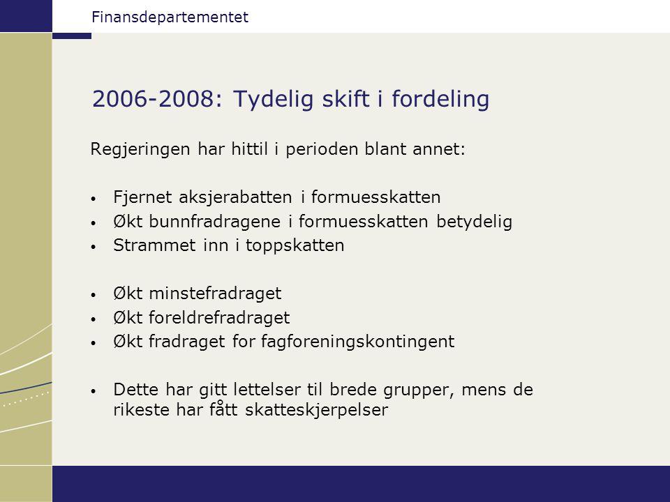 Finansdepartementet 2006-2008: Tydelig skift i fordeling Regjeringen har hittil i perioden blant annet: Fjernet aksjerabatten i formuesskatten Økt bun