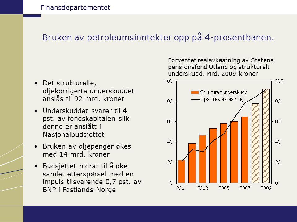 Finansdepartementet Bruken av petroleumsinntekter opp på 4-prosentbanen. Forventet realavkastning av Statens pensjonsfond Utland og strukturelt unders