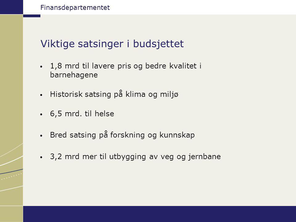 Finansdepartementet Viktige satsinger i budsjettet 1,8 mrd til lavere pris og bedre kvalitet i barnehagene Historisk satsing på klima og miljø 6,5 mrd