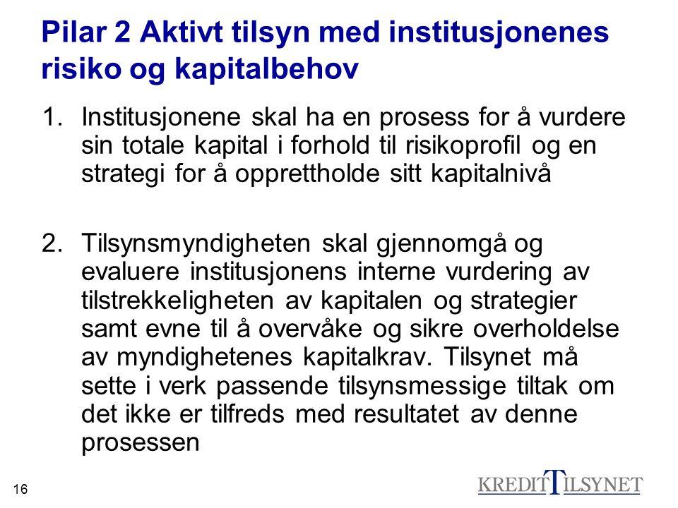 16 Pilar 2 Aktivt tilsyn med institusjonenes risiko og kapitalbehov 1.Institusjonene skal ha en prosess for å vurdere sin totale kapital i forhold til