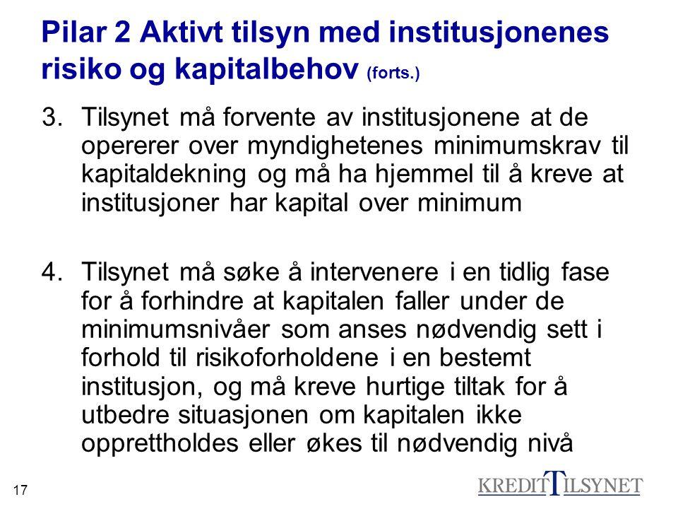 17 Pilar 2 Aktivt tilsyn med institusjonenes risiko og kapitalbehov (forts.) 3.Tilsynet må forvente av institusjonene at de opererer over myndighetene