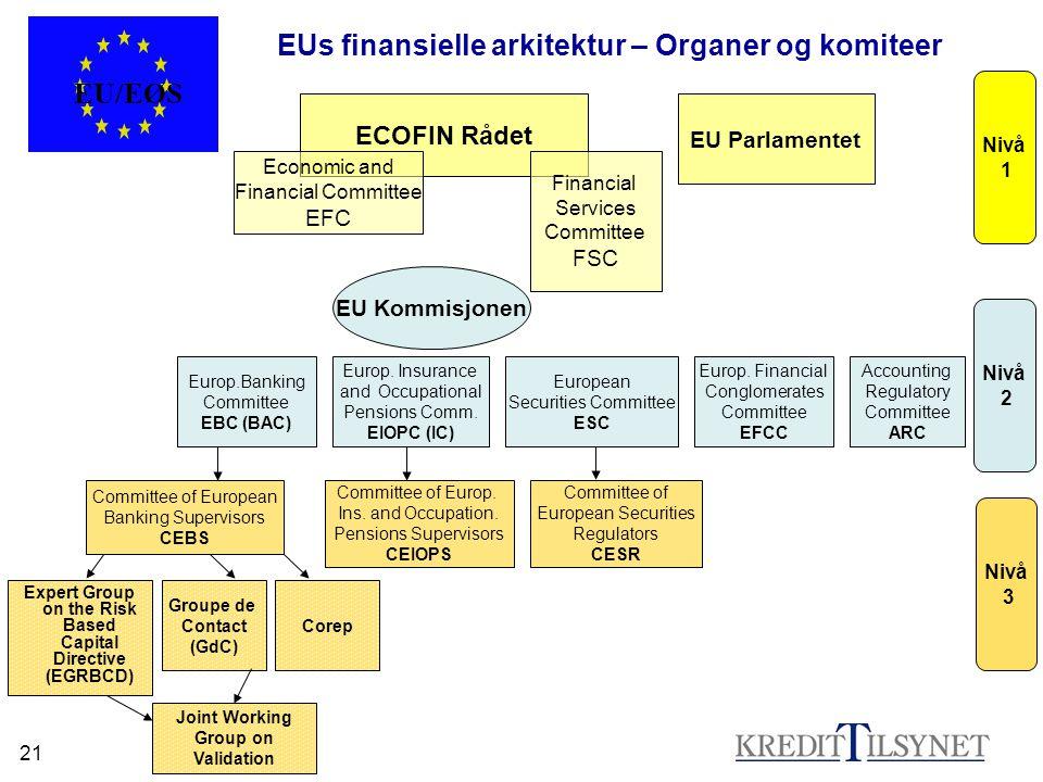 21 EU/EØS Europ.Banking Committee EBC (BAC) Groupe de Contact (GdC) Europ. Insurance and Occupational Pensions Comm. EIOPC (IC) European Securities Co
