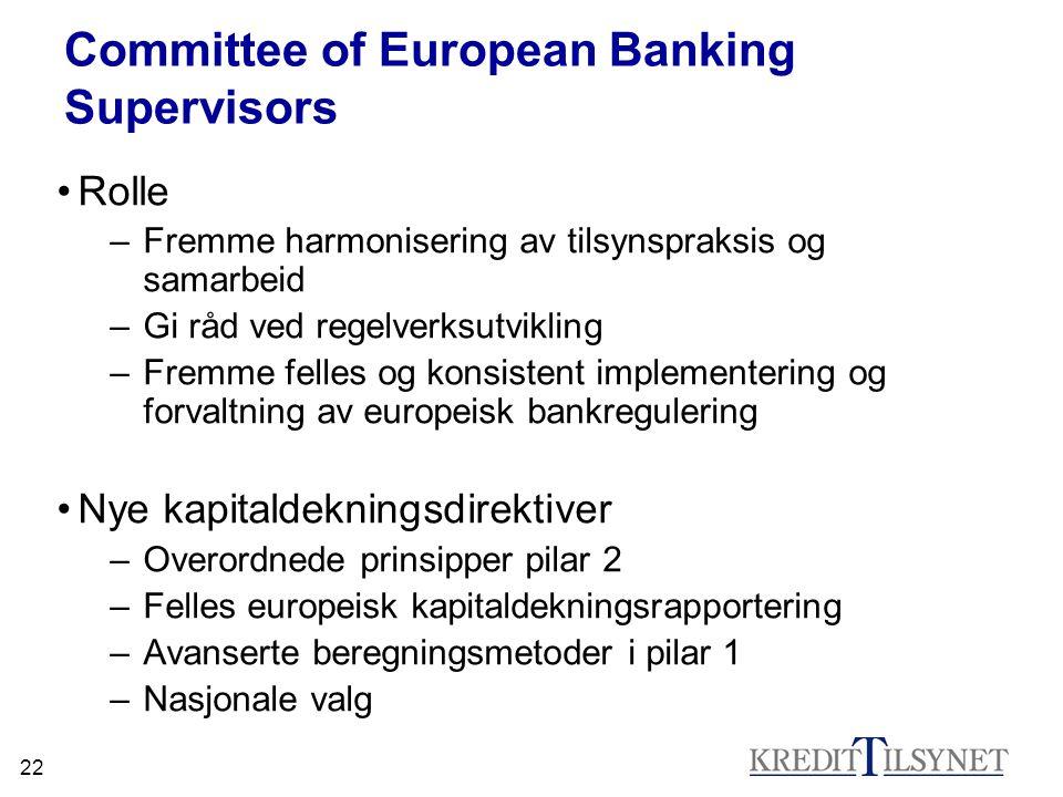 22 Committee of European Banking Supervisors Rolle –Fremme harmonisering av tilsynspraksis og samarbeid –Gi råd ved regelverksutvikling –Fremme felles