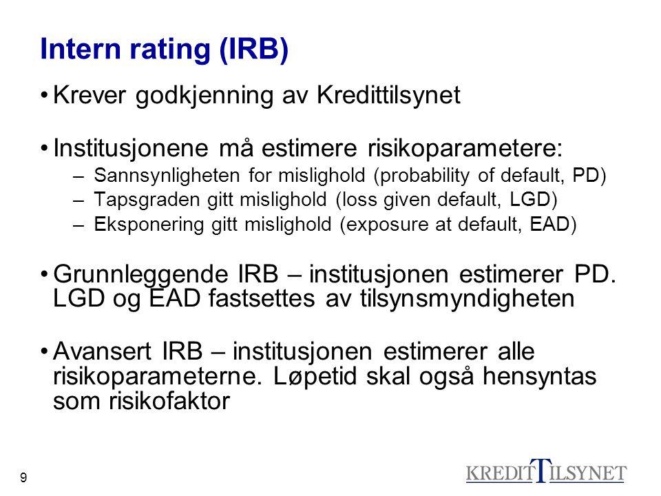 9 Intern rating (IRB) Krever godkjenning av Kredittilsynet Institusjonene må estimere risikoparametere: –Sannsynligheten for mislighold (probability o