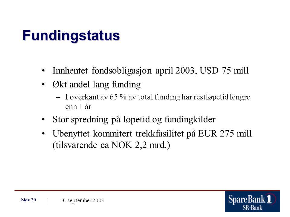 | 3. september 2003 Side 20 Fundingstatus Innhentet fondsobligasjon april 2003, USD 75 mill Økt andel lang funding –I overkant av 65 % av total fundin