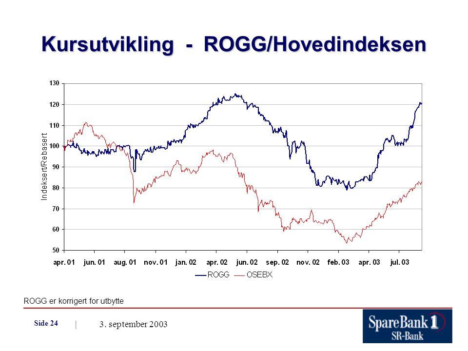 | 3. september 2003 Side 24 Kursutvikling - ROGG/Hovedindeksen Kursutvikling - ROGG/Hovedindeksen ROGG er korrigert for utbytte