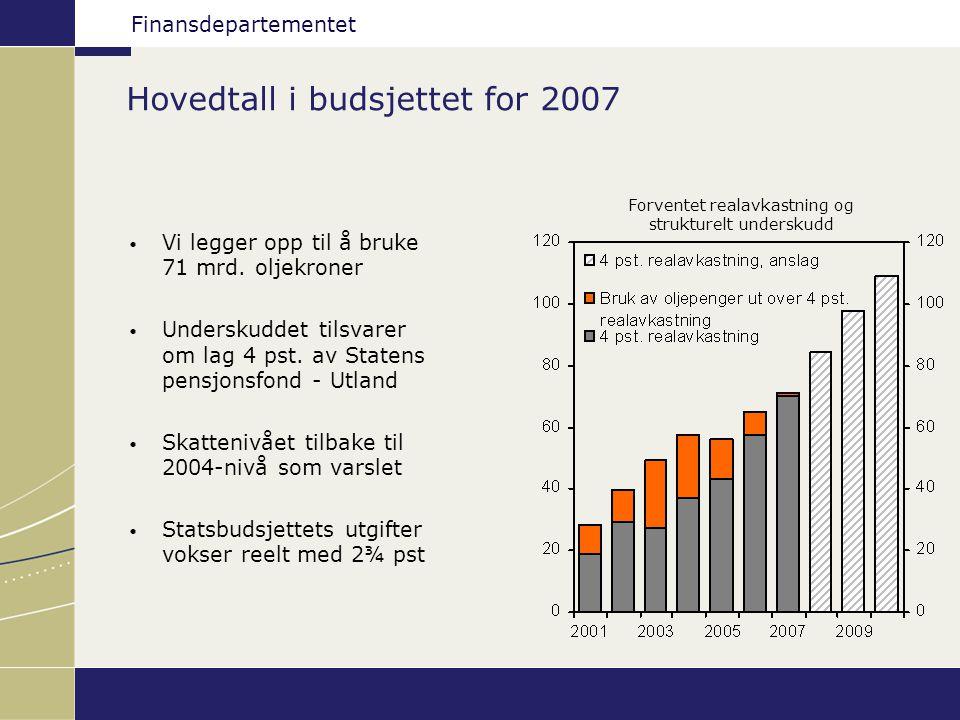 Finansdepartementet En ny kurs for skatte- og avgiftspolitikken Akkumulerte provenyvirkninger av årlige skatteendringer 2002-2009.