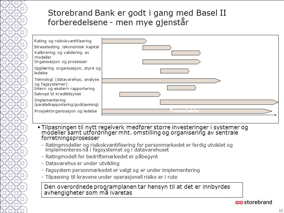 11  Tilpasningen til nytt regelverk medfører større investeringer i systemer og modeller samt utfordringer mht. omstilling og organisering av sentral