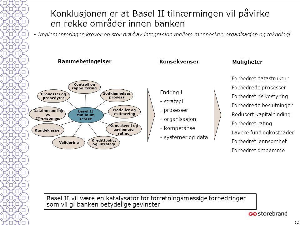 12 Basel II vil være en katalysator for forretningsmessige forbedringer som vil gi banken betydelige gevinster - Implementeringen krever en stor grad