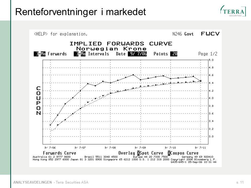 s. 11ANALYSEAVDELINGEN - Terra Securities ASA Renteforventninger i markedet
