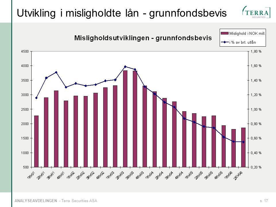 s. 17ANALYSEAVDELINGEN - Terra Securities ASA Utvikling i misligholdte lån - grunnfondsbevis