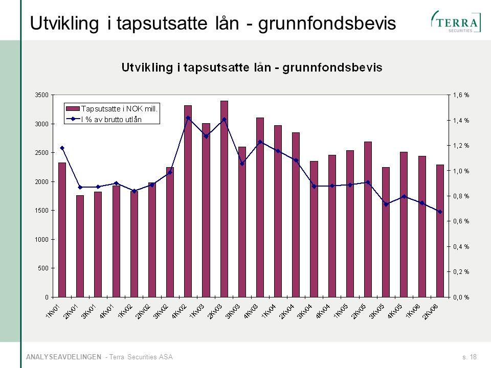 s. 18ANALYSEAVDELINGEN - Terra Securities ASA Utvikling i tapsutsatte lån - grunnfondsbevis