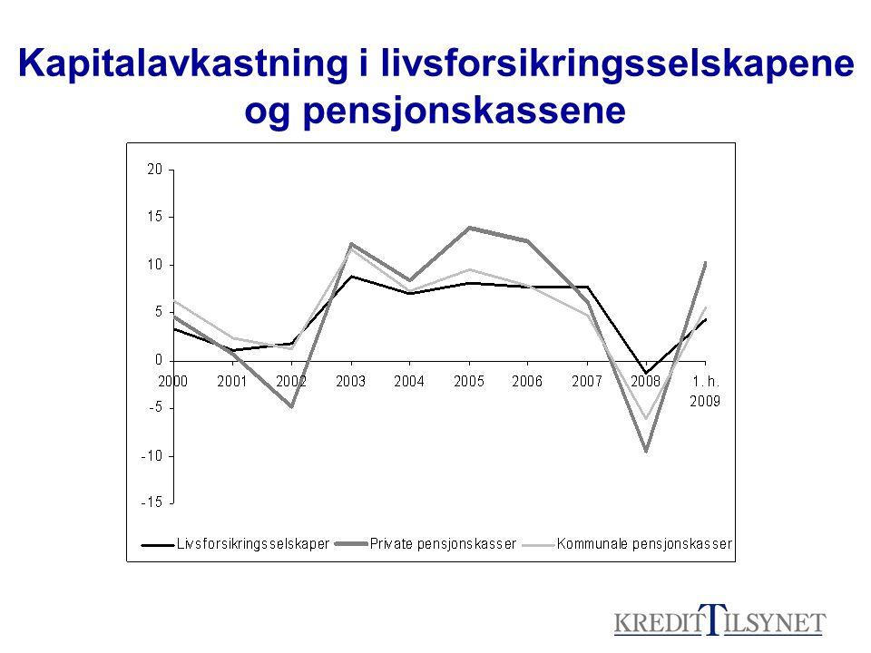 Kapitalavkastning i livsforsikringsselskapene og pensjonskassene