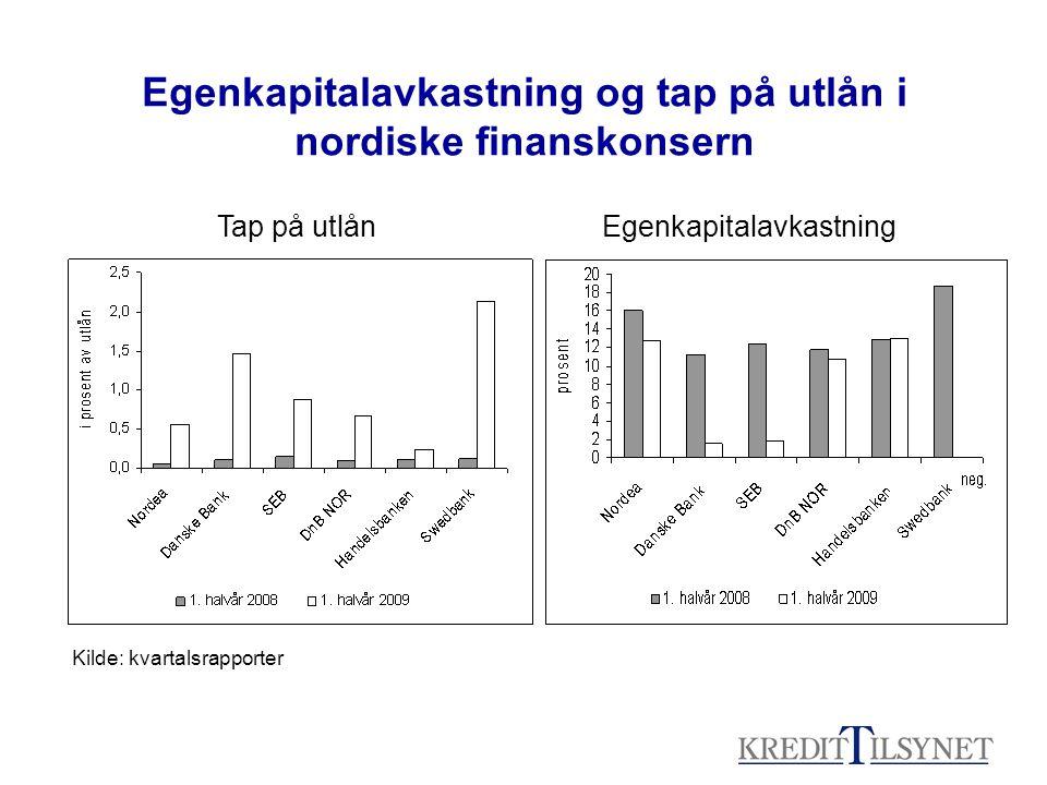 Egenkapitalavkastning og tap på utlån i nordiske finanskonsern EgenkapitalavkastningTap på utlån Kilde: kvartalsrapporter
