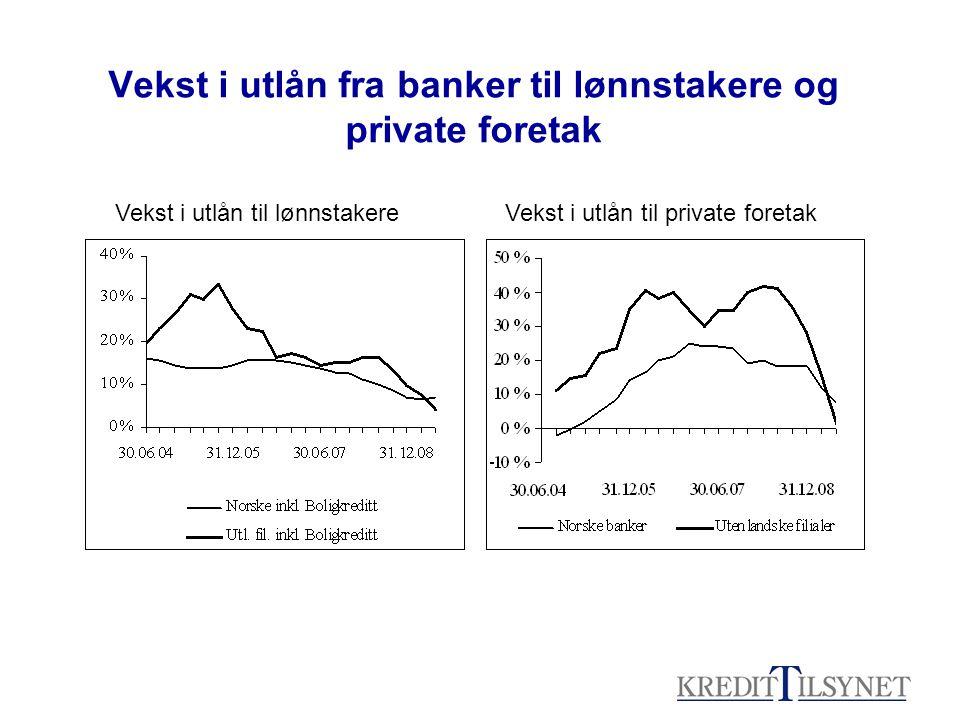 Vekst i utlån fra banker til lønnstakere og private foretak Vekst i utlån til lønnstakereVekst i utlån til private foretak